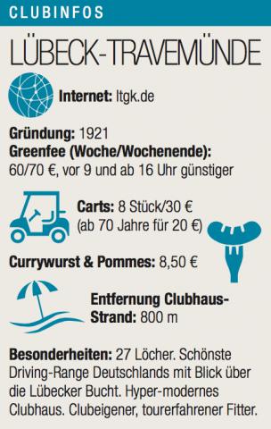 Clubinfos GK Lübeck-Travemünde