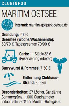 Clubinfos Maritim GP Ostsee