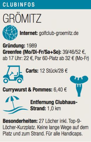 Clubinfos GCO Grömitz