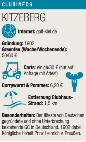 Clubinfos Kitzeberg