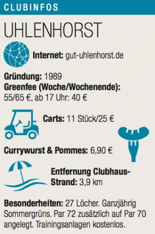 Clubinfos Uhlenhorst