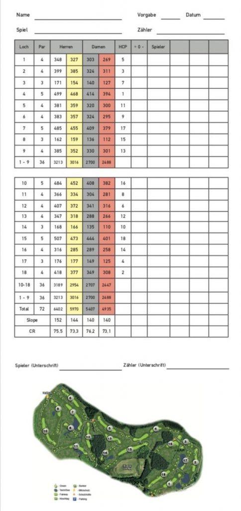 Scorekarte Schloss-Platz des Golfresort Fleesensee. (Foto: Fleesensee)