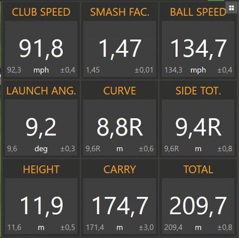 TrackMan-Werte von Thomas mit seinem neuen gefitteten SIM Max-D Driver. Der Slice ist reduziert, die Gesamtlänge hat zugenommen.
