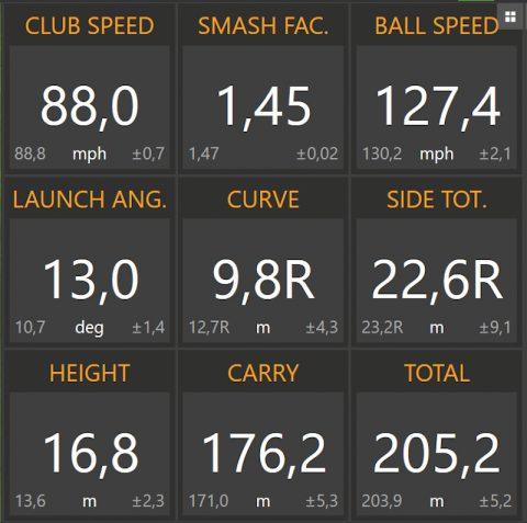 TrackMan-Werte von Thomas mit seinem mitgebrachten Driver (Cobra F7, 11,5°, Fujikura Pro 6R). Die Werte offenbaren unter anderem einen deutlichen Slice.