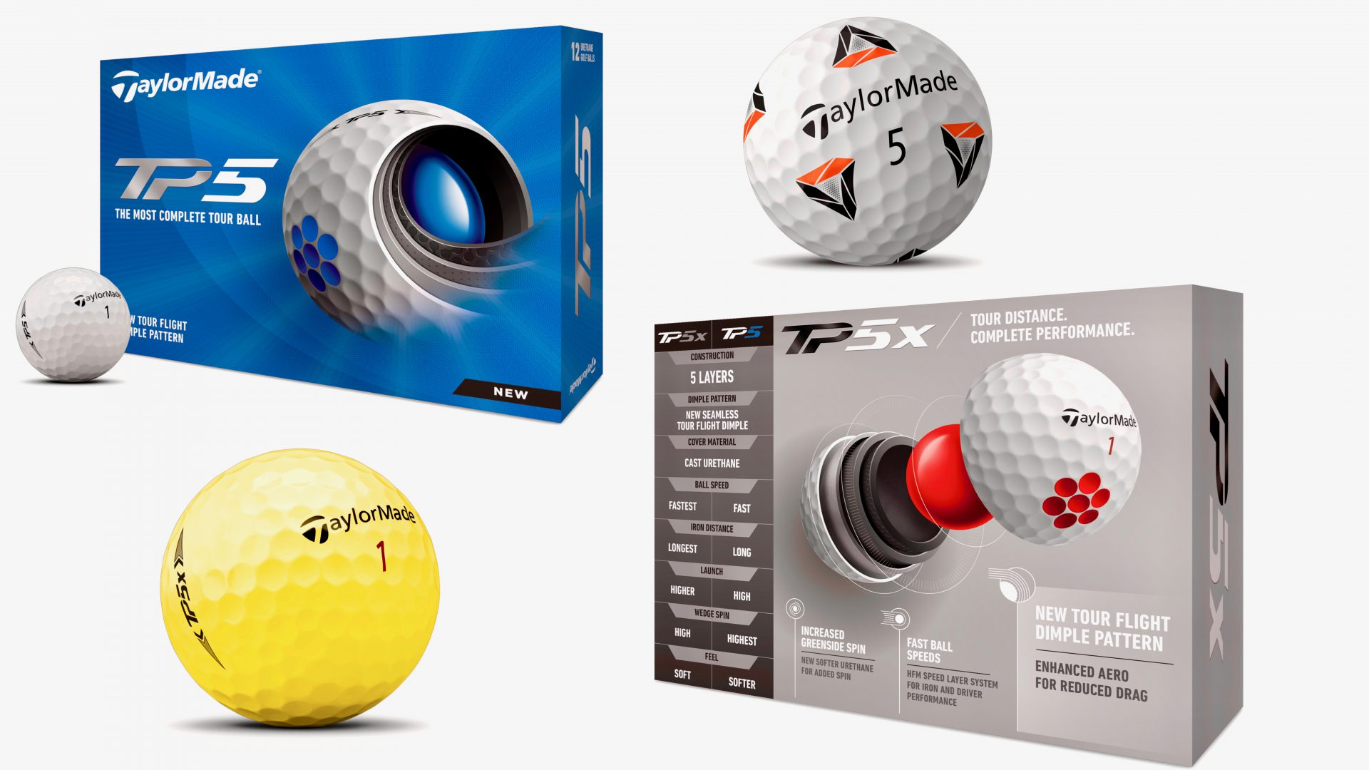TaylorMade TP5 2021